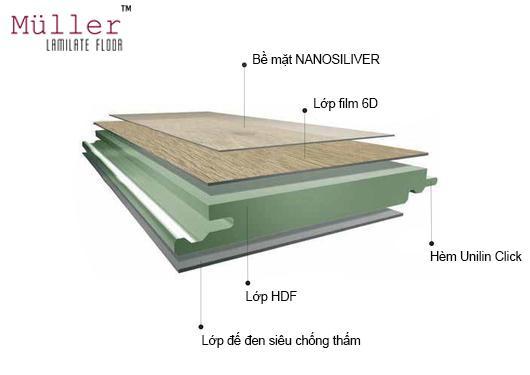 Sàn gỗ cốt xanh Muller